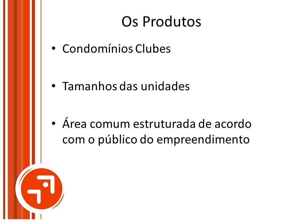 Os Produtos Condomínios Clubes Tamanhos das unidades