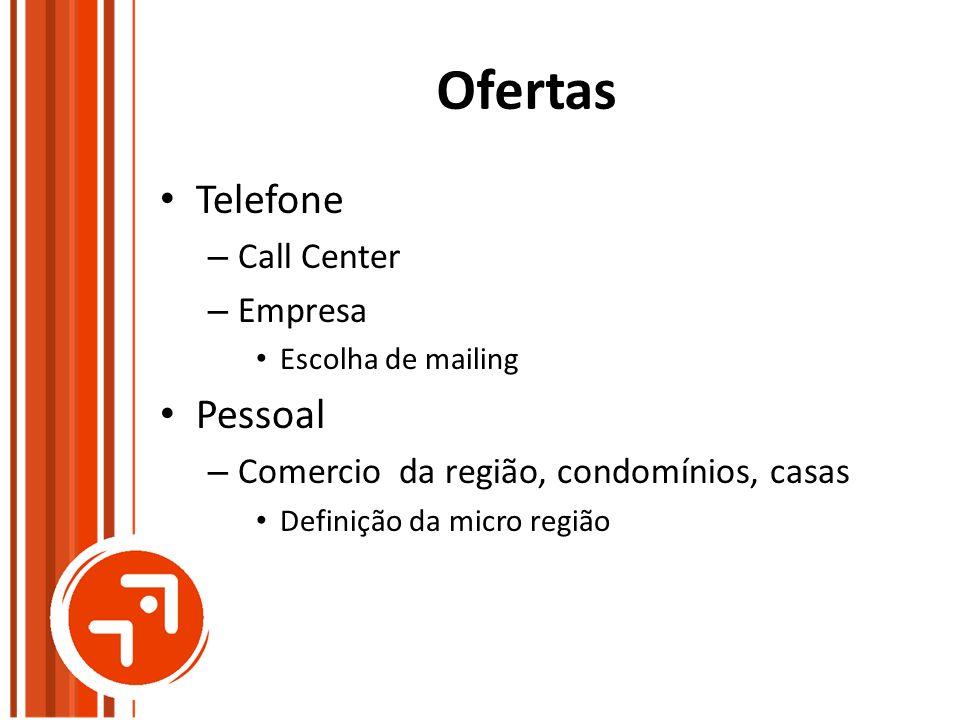 Ofertas Telefone Pessoal Call Center Empresa