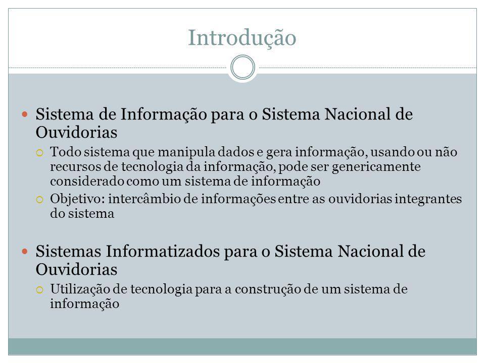 Introdução Sistema de Informação para o Sistema Nacional de Ouvidorias
