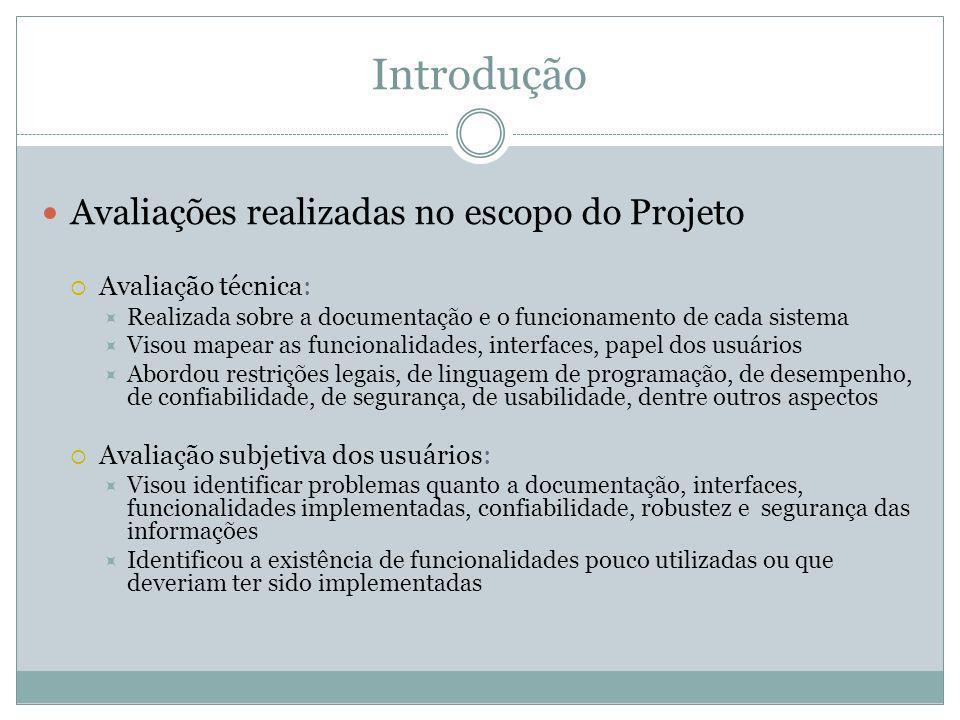 Introdução Avaliações realizadas no escopo do Projeto