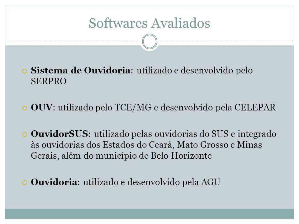 Softwares Avaliados Sistema de Ouvidoria: utilizado e desenvolvido pelo SERPRO. OUV: utilizado pelo TCE/MG e desenvolvido pela CELEPAR.