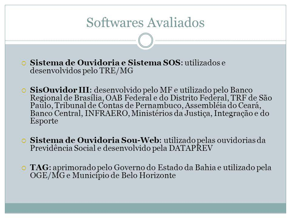 Softwares AvaliadosSistema de Ouvidoria e Sistema SOS: utilizados e desenvolvidos pelo TRE/MG.
