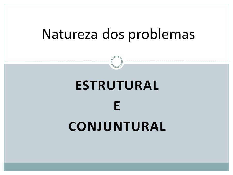 Natureza dos problemas