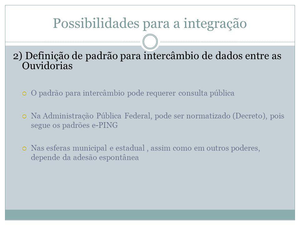 Possibilidades para a integração