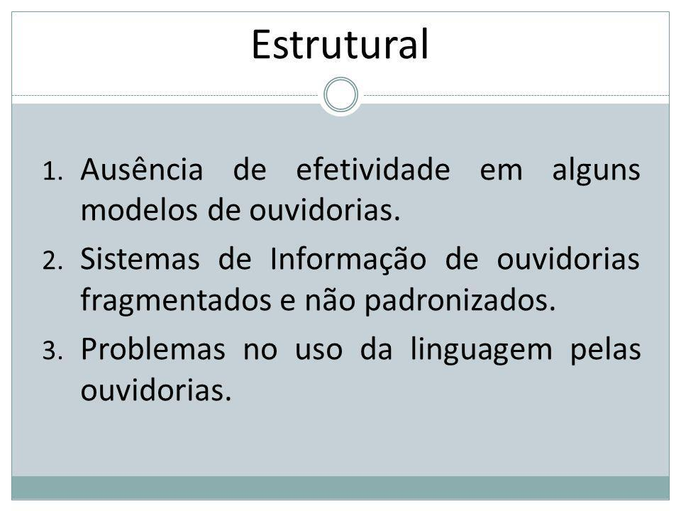 Estrutural Ausência de efetividade em alguns modelos de ouvidorias.