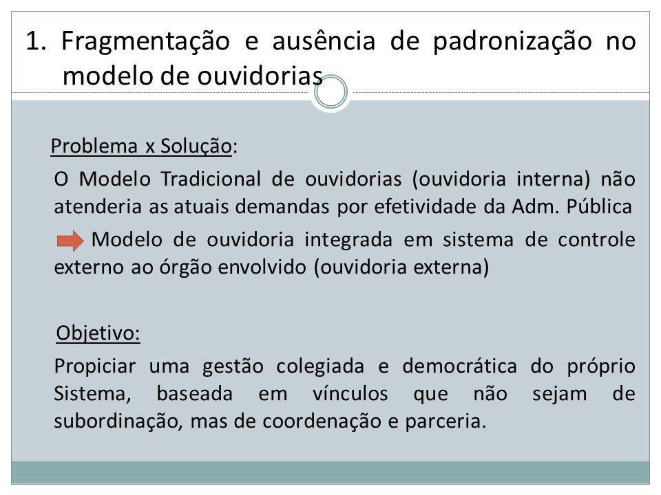 1. Fragmentação e ausência de padronização no modelo de ouvidorias