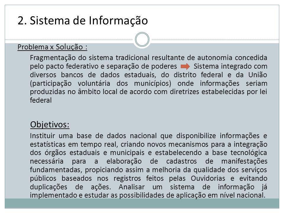 2. Sistema de Informação Objetivos: Problema x Solução :