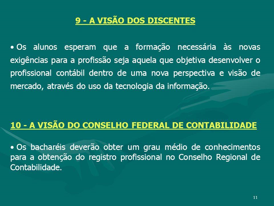 9 - A VISÃO DOS DISCENTES