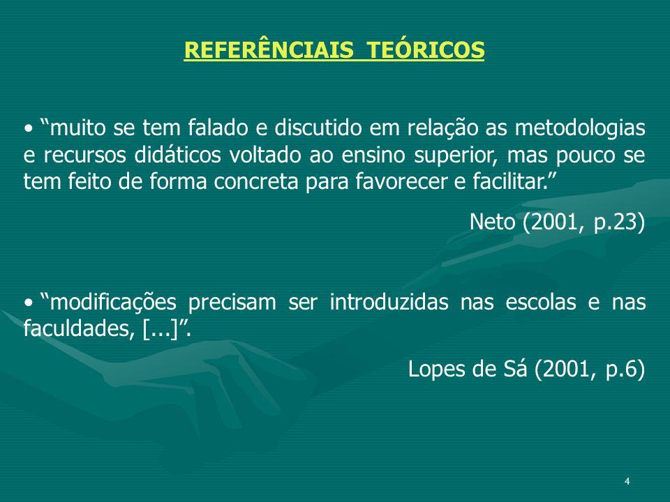 REFERÊNCIAIS TEÓRICOS