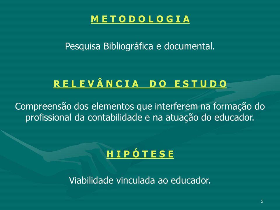Pesquisa Bibliográfica e documental.
