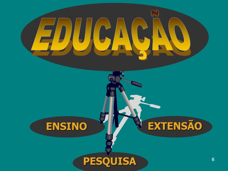 EDUCAÇÃO ENSINO EXTENSÃO PESQUISA