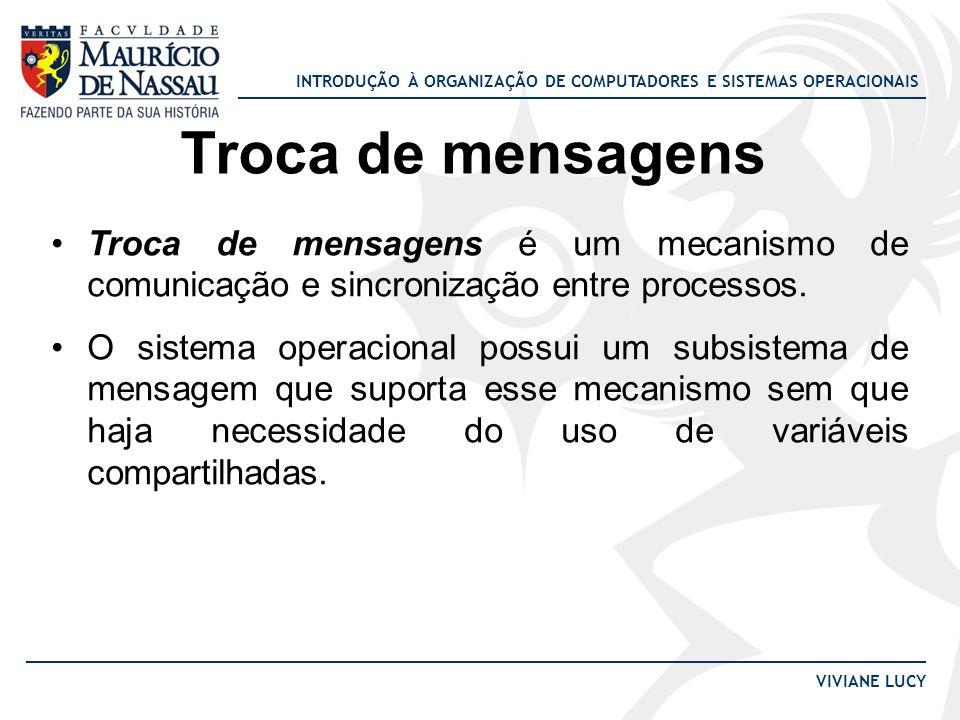 Troca de mensagens Troca de mensagens é um mecanismo de comunicação e sincronização entre processos.
