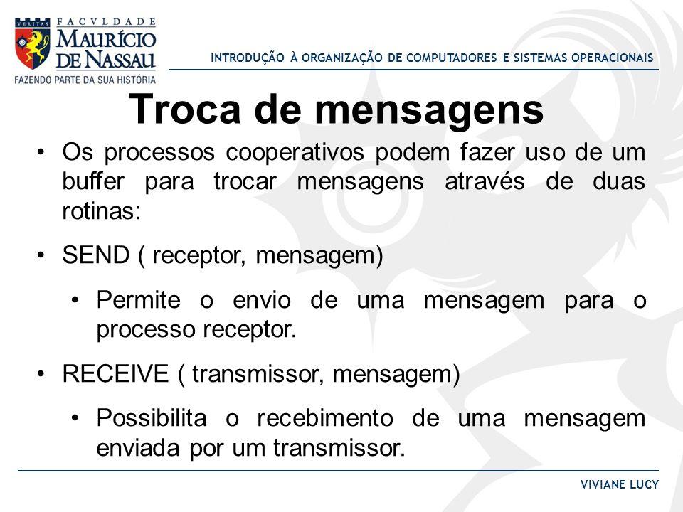 Troca de mensagens Os processos cooperativos podem fazer uso de um buffer para trocar mensagens através de duas rotinas:
