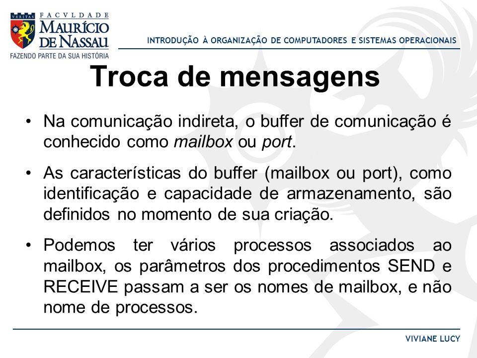 Troca de mensagens Na comunicação indireta, o buffer de comunicação é conhecido como mailbox ou port.