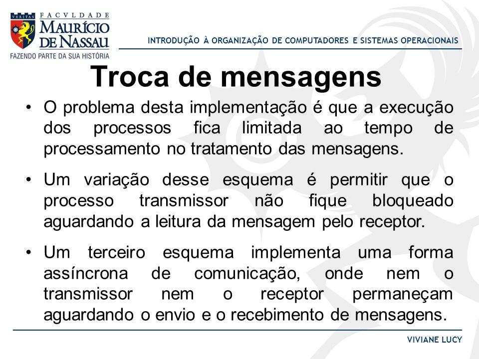 Troca de mensagens O problema desta implementação é que a execução dos processos fica limitada ao tempo de processamento no tratamento das mensagens.