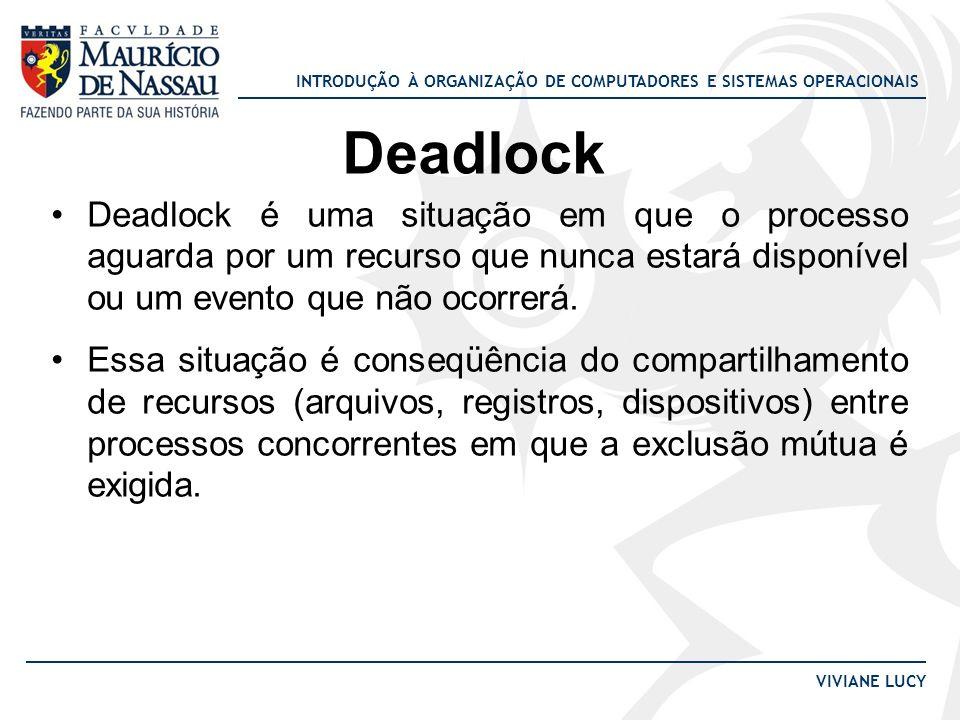 Deadlock Deadlock é uma situação em que o processo aguarda por um recurso que nunca estará disponível ou um evento que não ocorrerá.