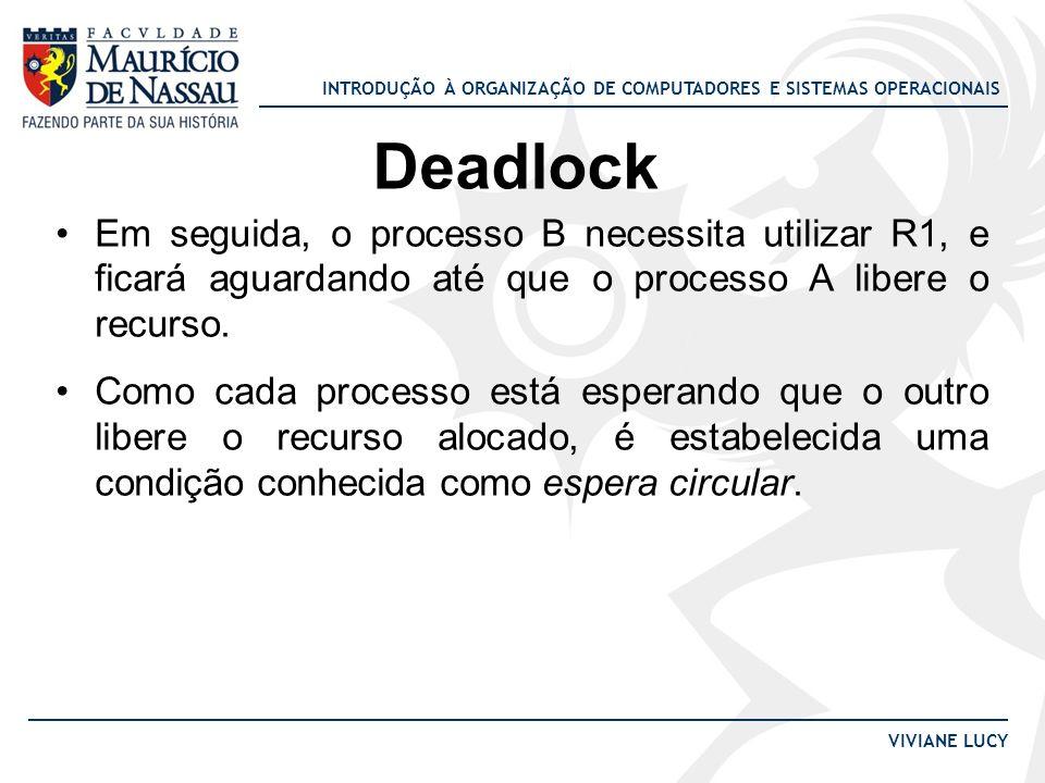 Deadlock Em seguida, o processo B necessita utilizar R1, e ficará aguardando até que o processo A libere o recurso.