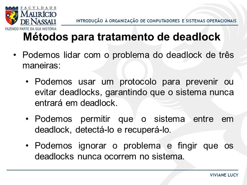 Métodos para tratamento de deadlock