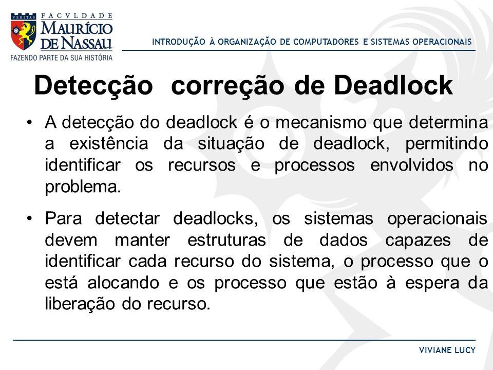 Detecção correção de Deadlock