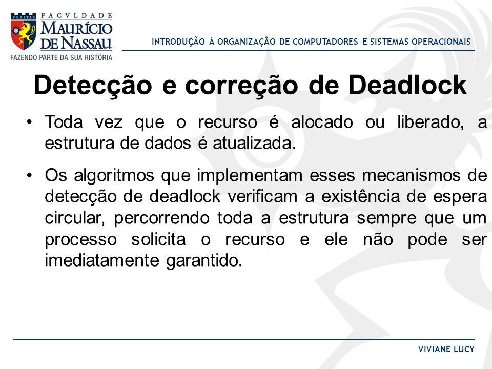 Detecção e correção de Deadlock