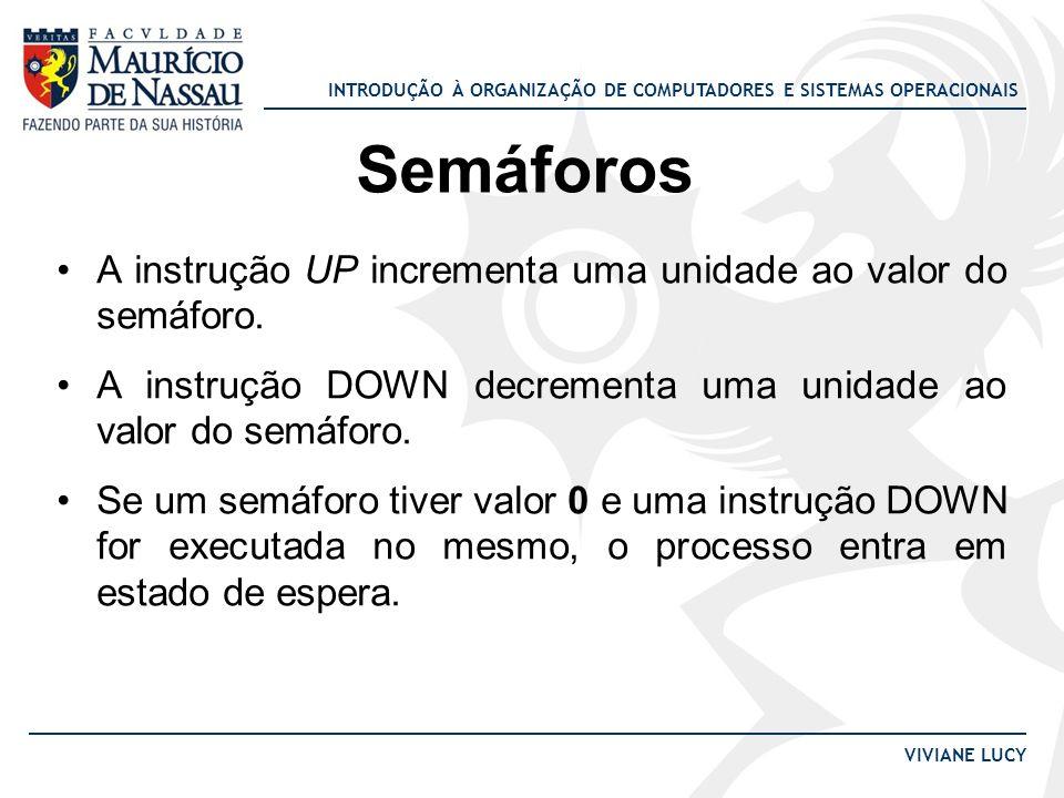 Semáforos A instrução UP incrementa uma unidade ao valor do semáforo.