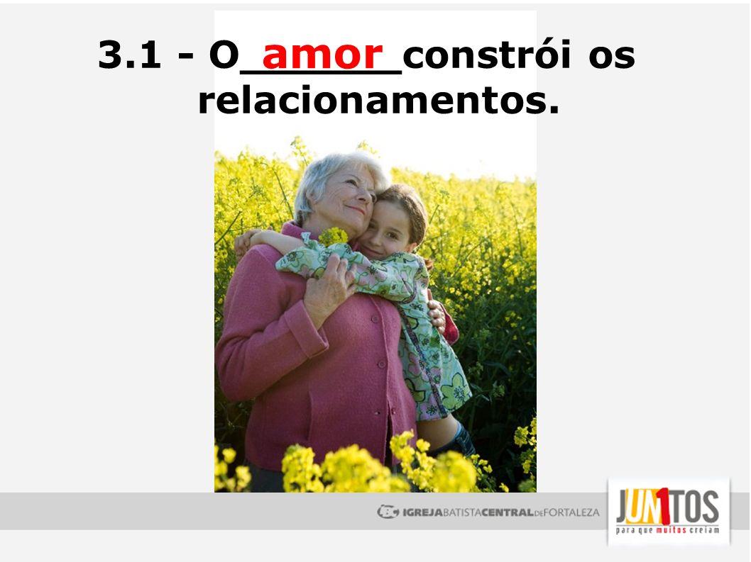 3.1 - O______constrói os relacionamentos.