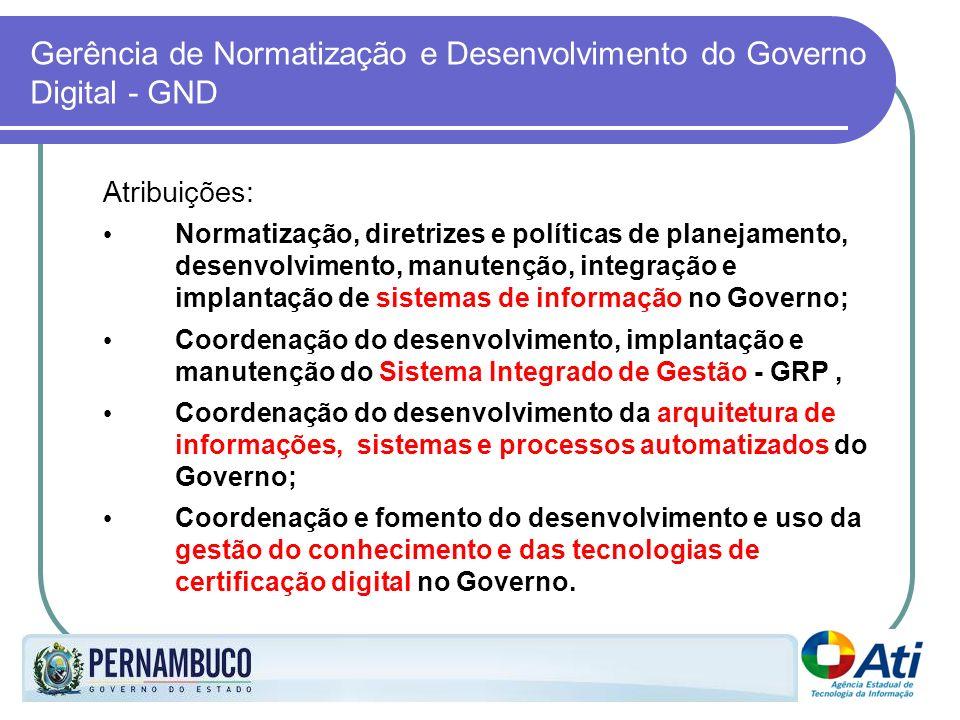 Gerência de Normatização e Desenvolvimento do Governo Digital - GND