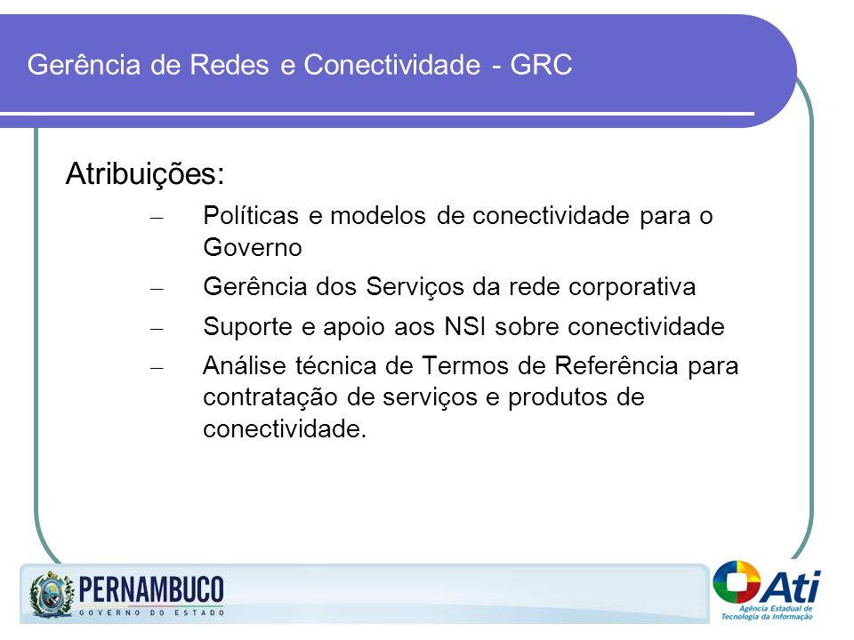 Gerência de Redes e Conectividade - GRC