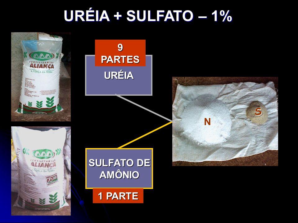 URÉIA + SULFATO – 1% 9 PARTES URÉIA S N SULFATO DE AMÔNIO 1 PARTE