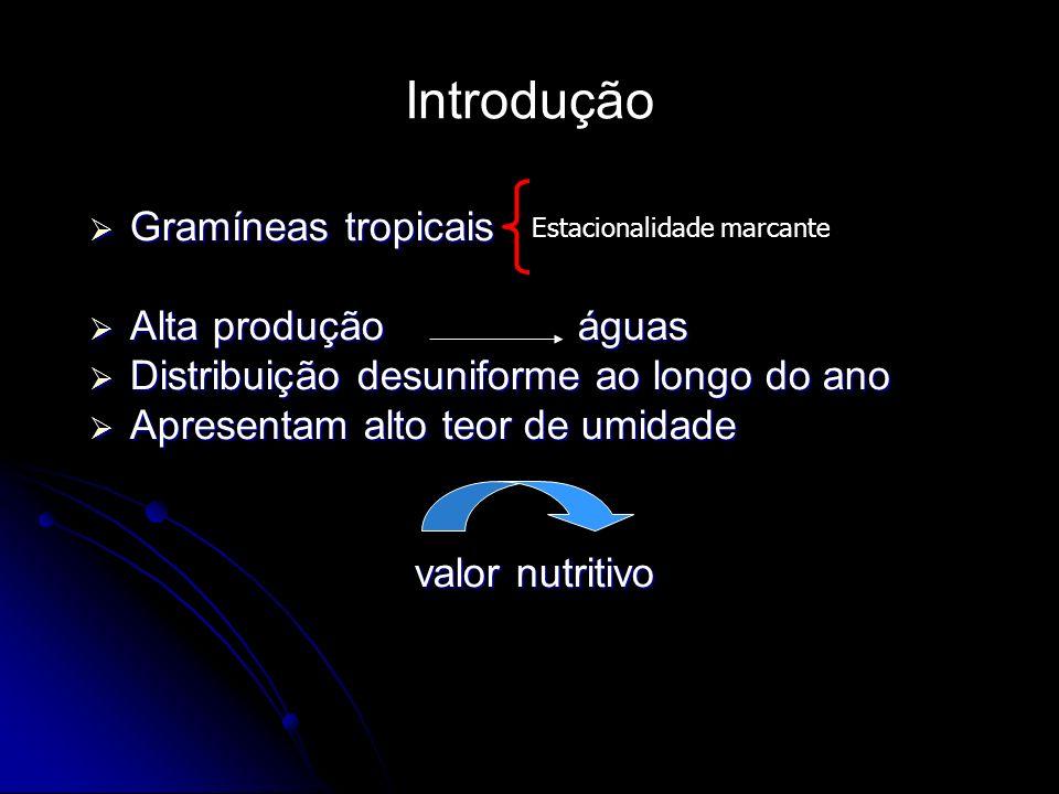Introdução Gramíneas tropicais Alta produção águas