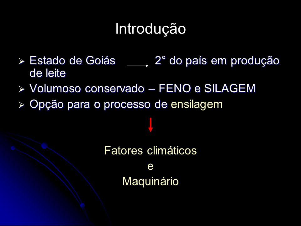 Introdução Estado de Goiás 2° do país em produção de leite