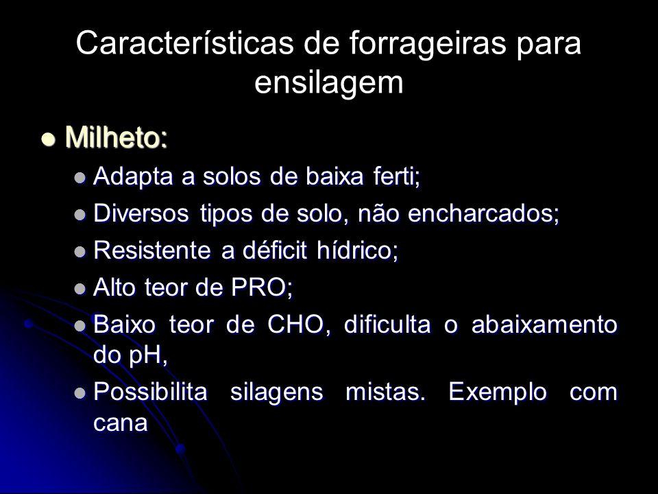 Características de forrageiras para ensilagem
