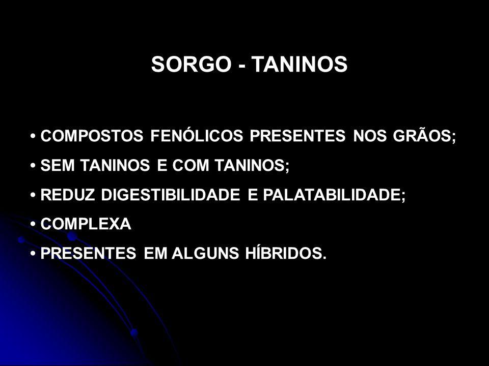SORGO - TANINOS • COMPOSTOS FENÓLICOS PRESENTES NOS GRÃOS;