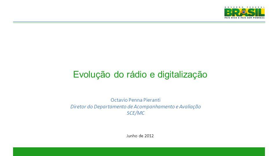 Evolução do rádio e digitalização