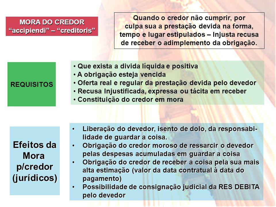 Efeitos da Mora p/credor (jurídicos)