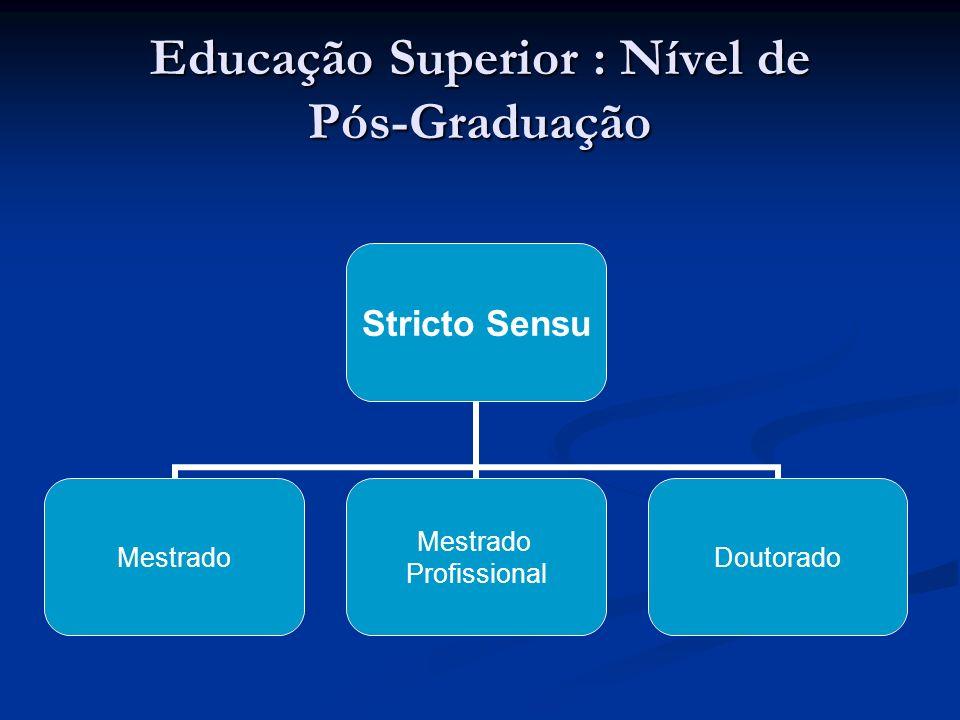 Educação Superior : Nível de Pós-Graduação