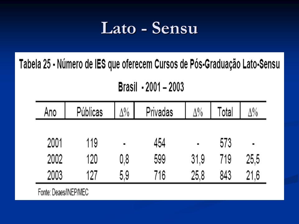 Lato - Sensu