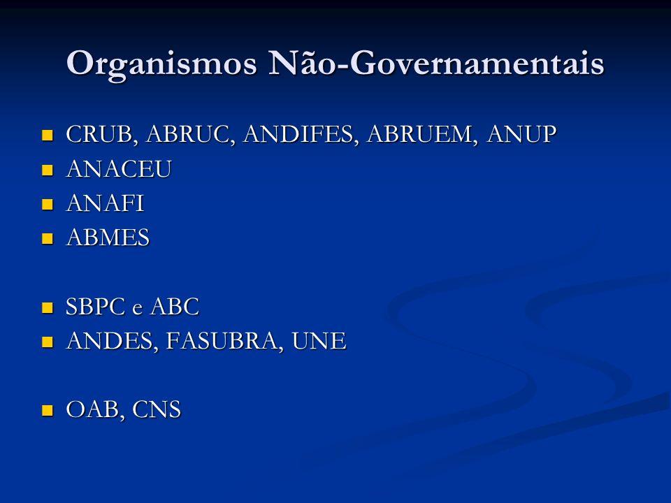 Organismos Não-Governamentais