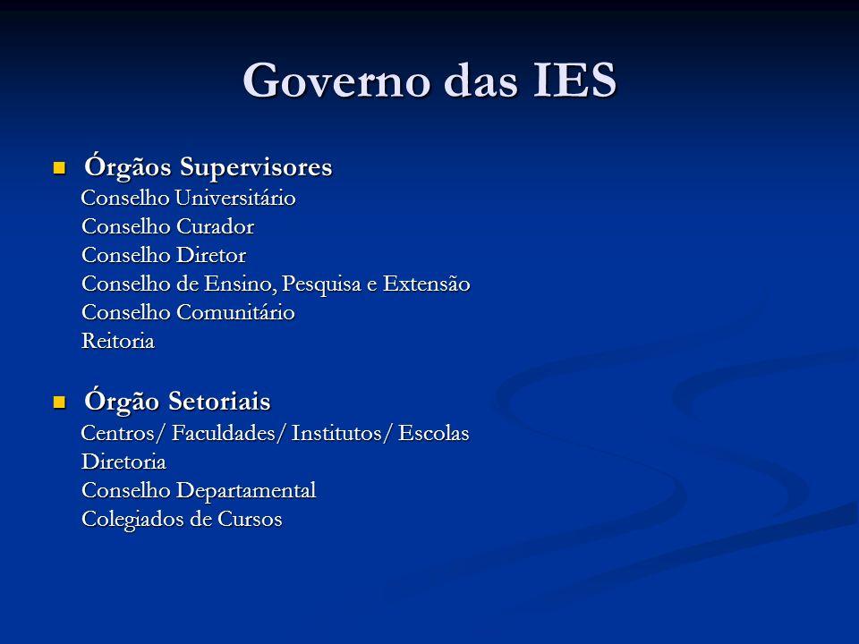 Governo das IES Órgãos Supervisores Órgão Setoriais Conselho Curador