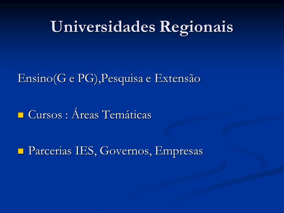 Universidades Regionais
