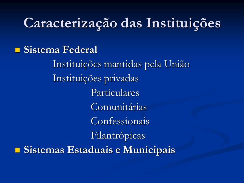 Caracterização das Instituições
