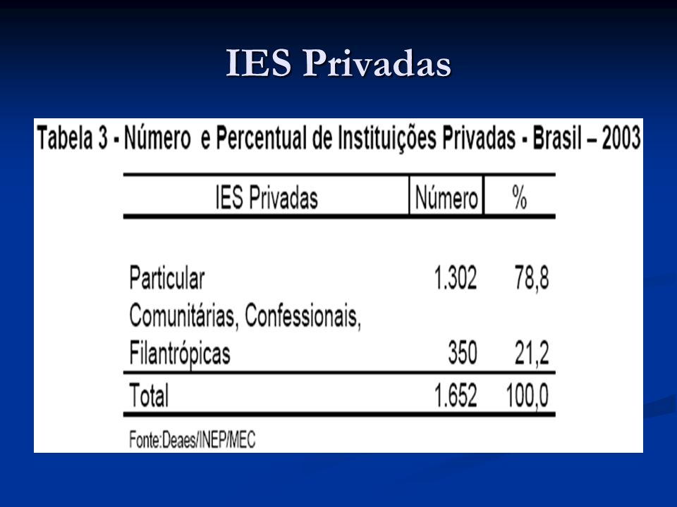 IES Privadas