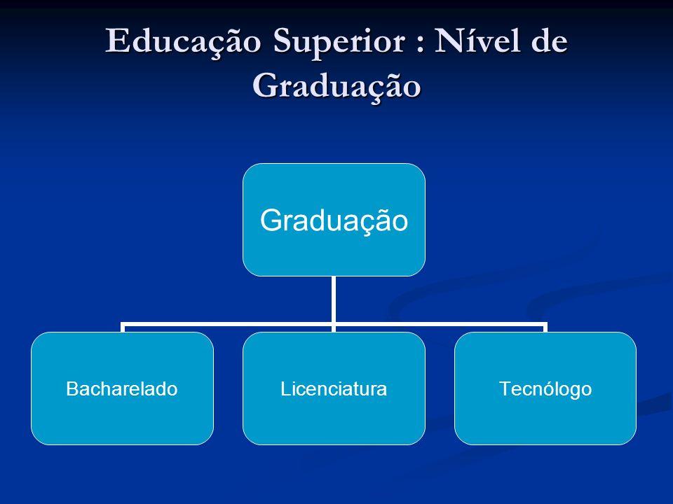 Educação Superior : Nível de Graduação