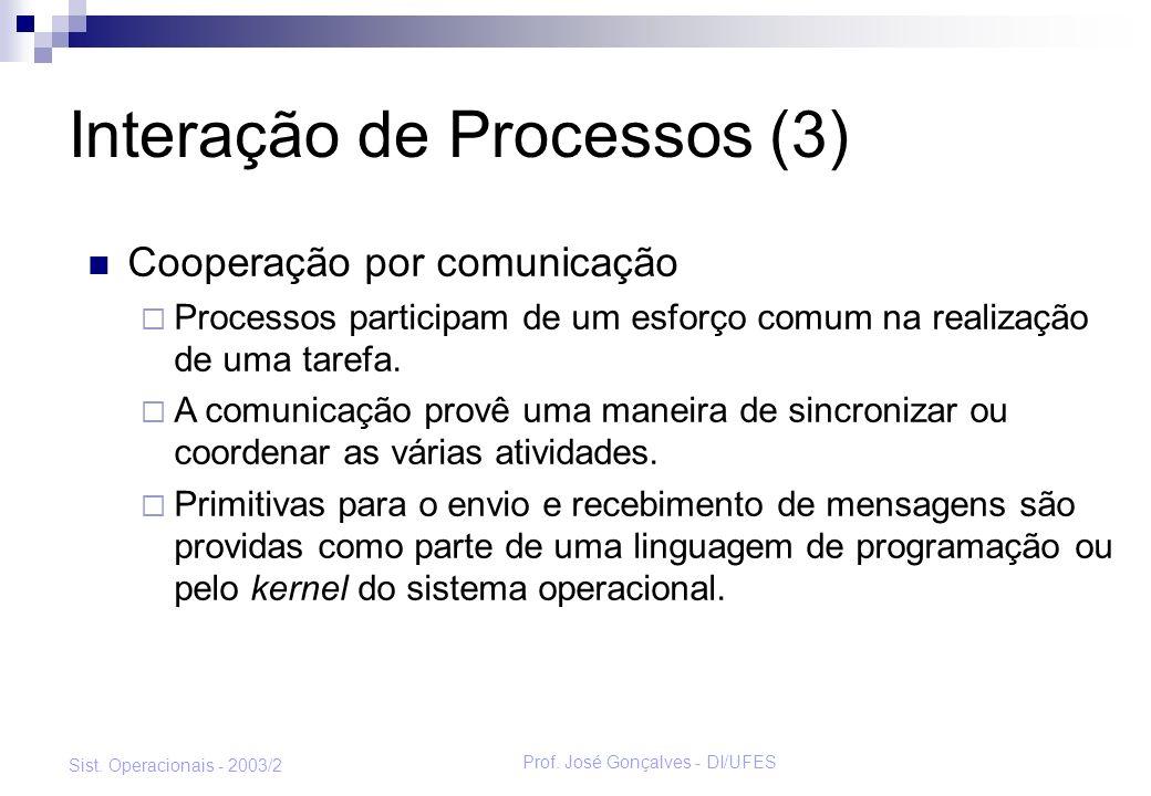 Interação de Processos (3)