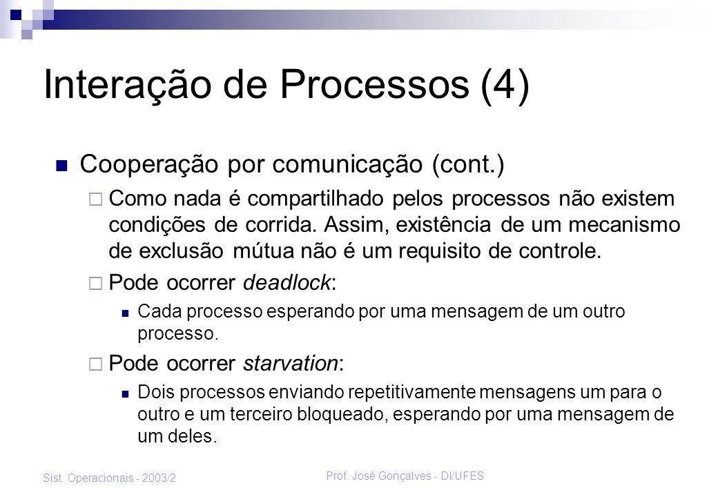 Interação de Processos (4)