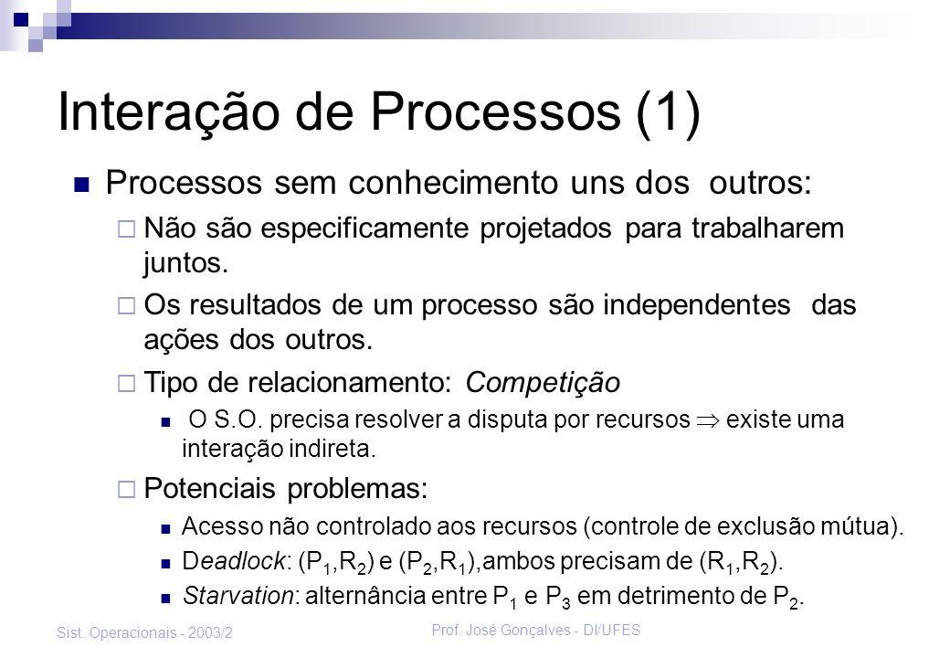 Interação de Processos (1)