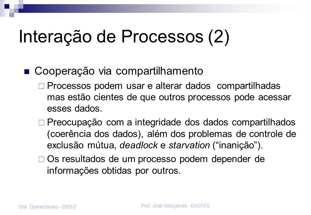 Interação de Processos (2)