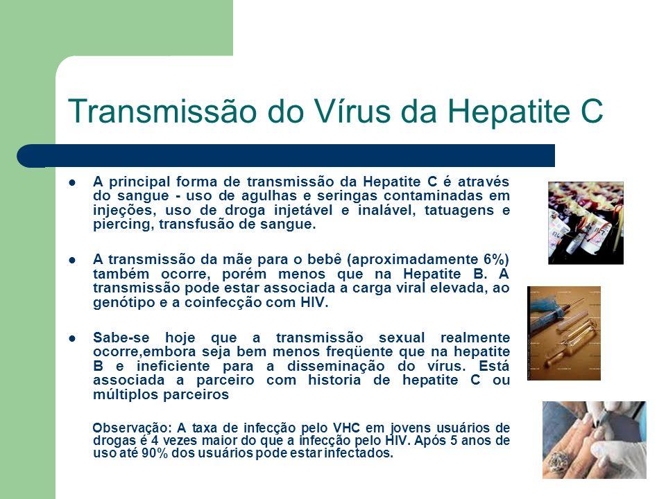 Transmissão do Vírus da Hepatite C