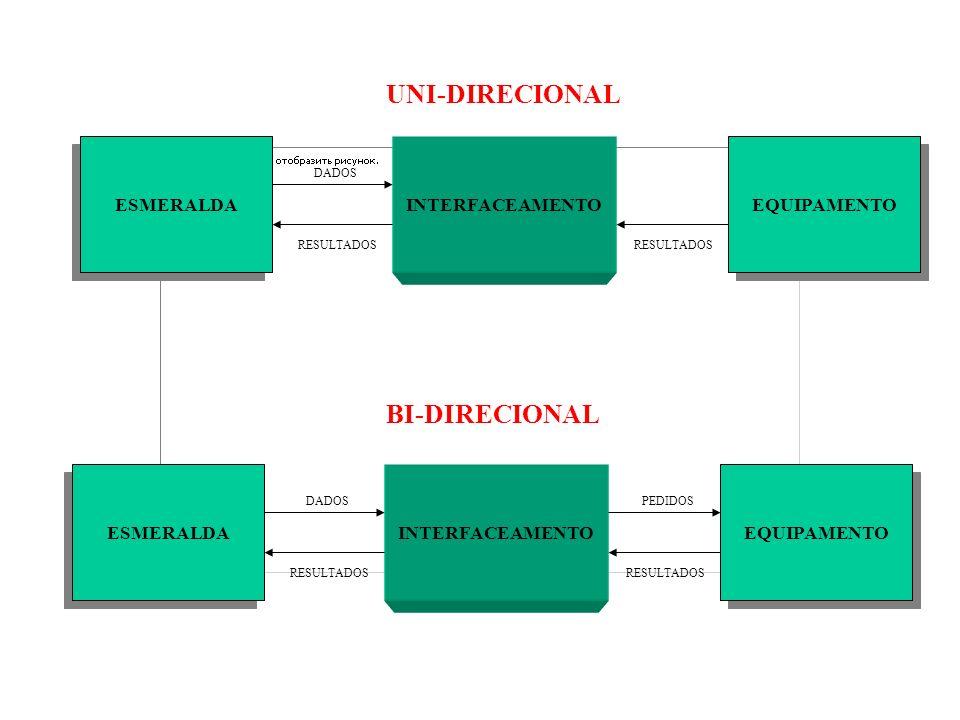 UNI-DIRECIONAL BI-DIRECIONAL ESMERALDA INTERFACEAMENTO EQUIPAMENTO
