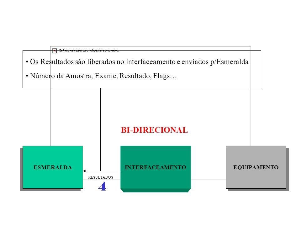 Os Resultados são liberados no interfaceamento e enviados p/Esmeralda